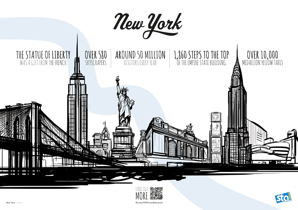 STA New York Education Poster