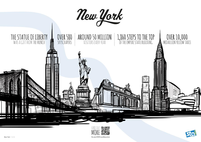 STA New York Education Poster