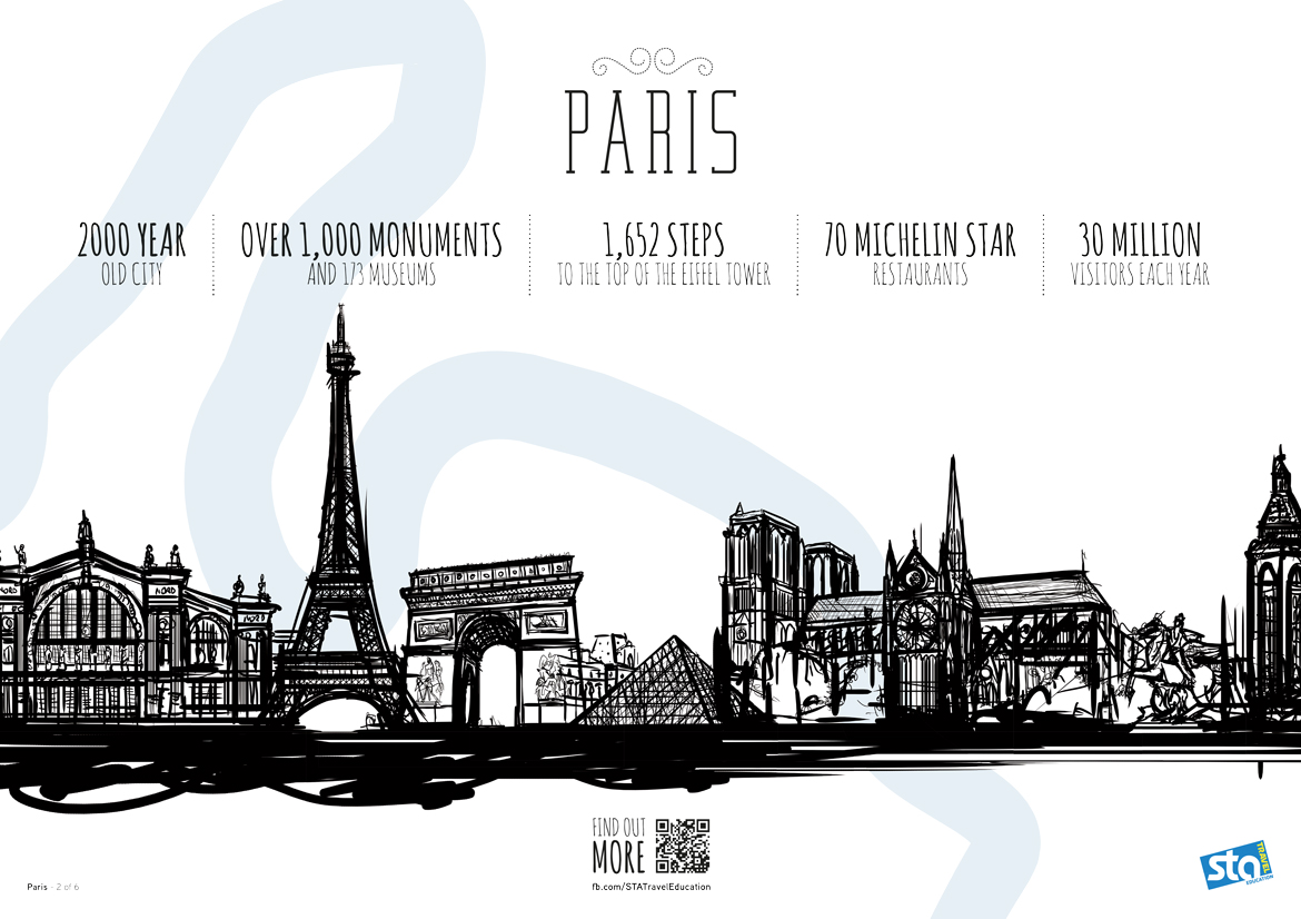 STA Paris Education Poster